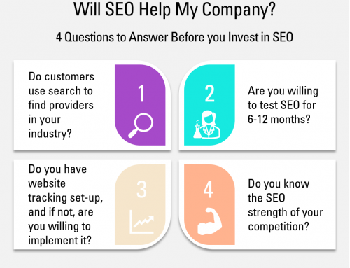 Will SEO Help My Company? 4 Questions to Answer Before you Invest in SEO
