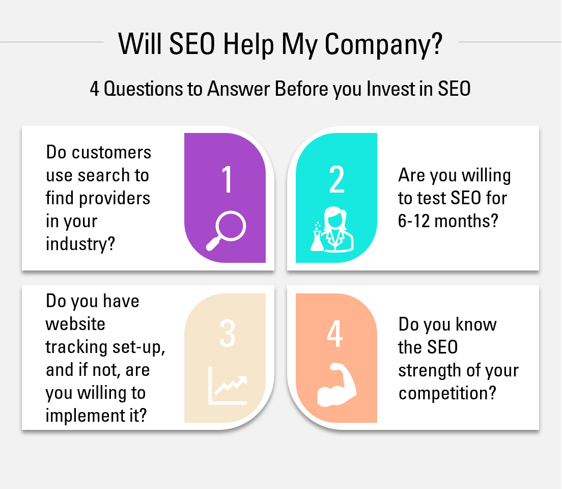 infographic 4 questions to answer before investing in SEO